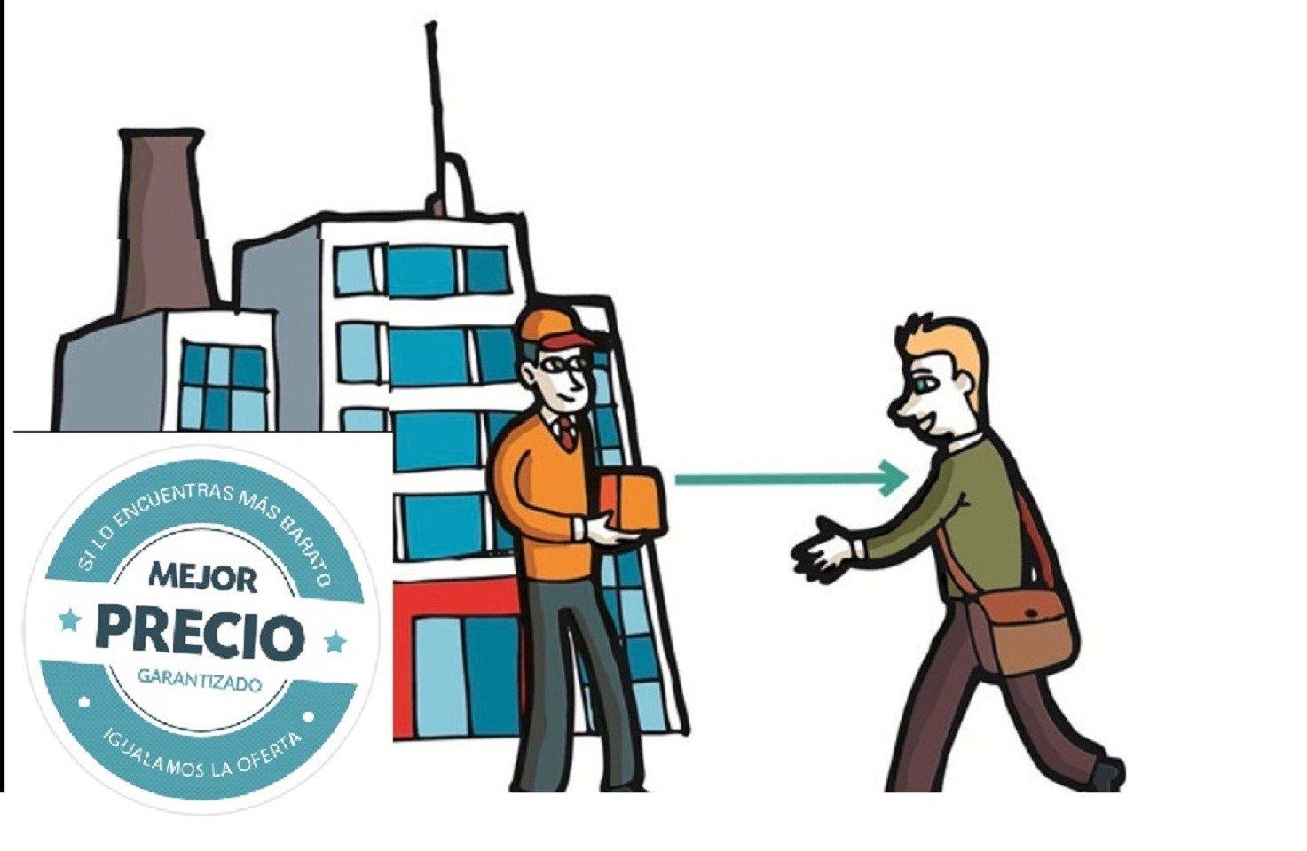 DIRECTO DE FABRICA-Somos Fabricantes desde 1963